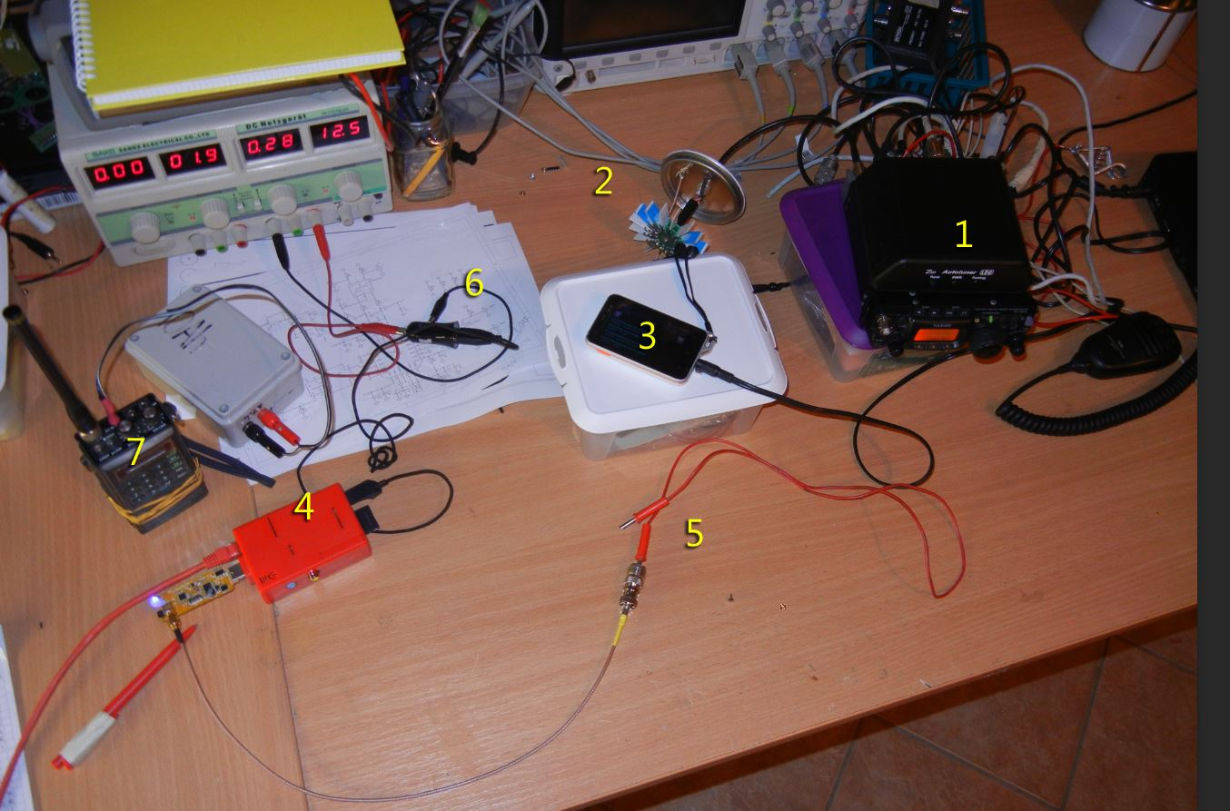 Mare & Gal Electronics » Blog Archive » Raspberry Pi + RTL SDR