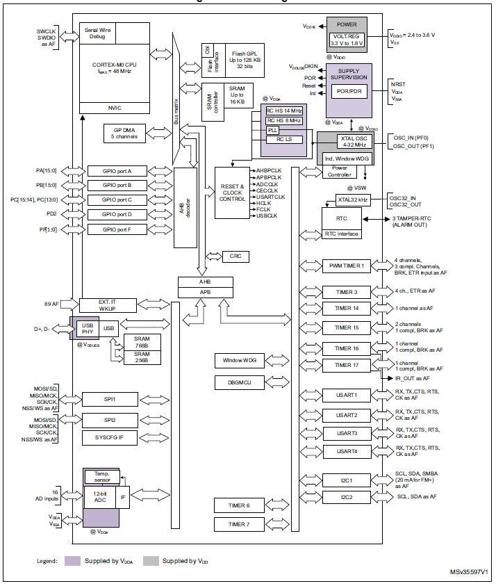 mare  u0026 gal electronics  u00bb lcd