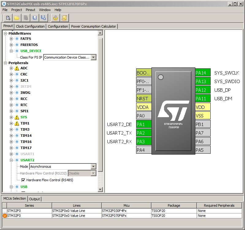 Mare & Gal Electronics » STM32F0
