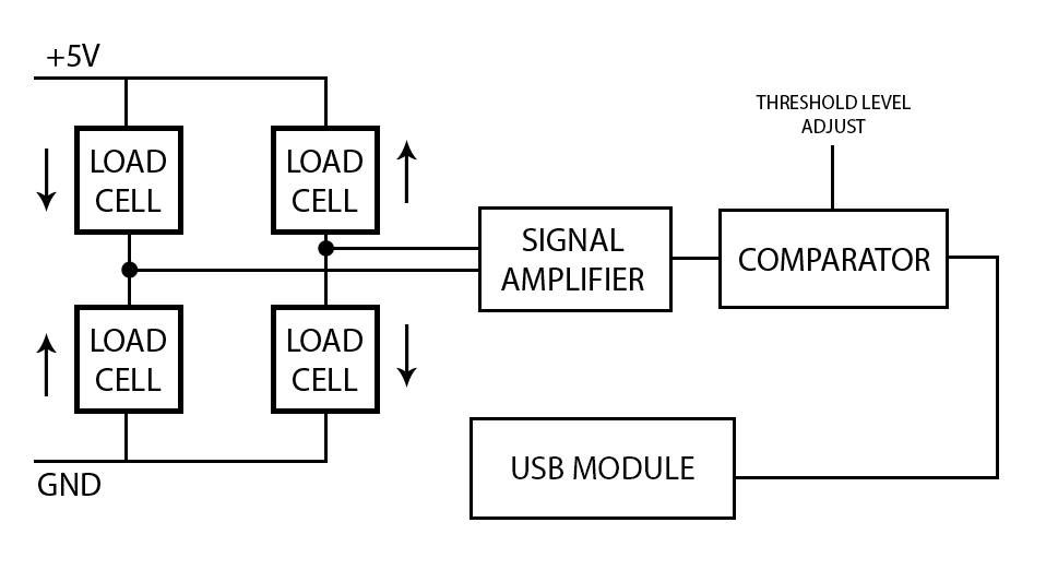 Mare & Gal Electronics » Blog Archive » Metal dance pad with load  Load Cell Schematic Diagram on class a simple wire diagram, load cell schematic symbol, bridge diagram, cell battery diagram, float switch wiring diagram, simple circuit diagram, load cell interface, load cell amplifier, load cell mechanical diagram, napco 1000 circuit board diagram,