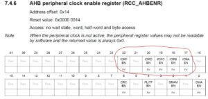 AHB peripheral clock enable register (RCC_AHBENR)