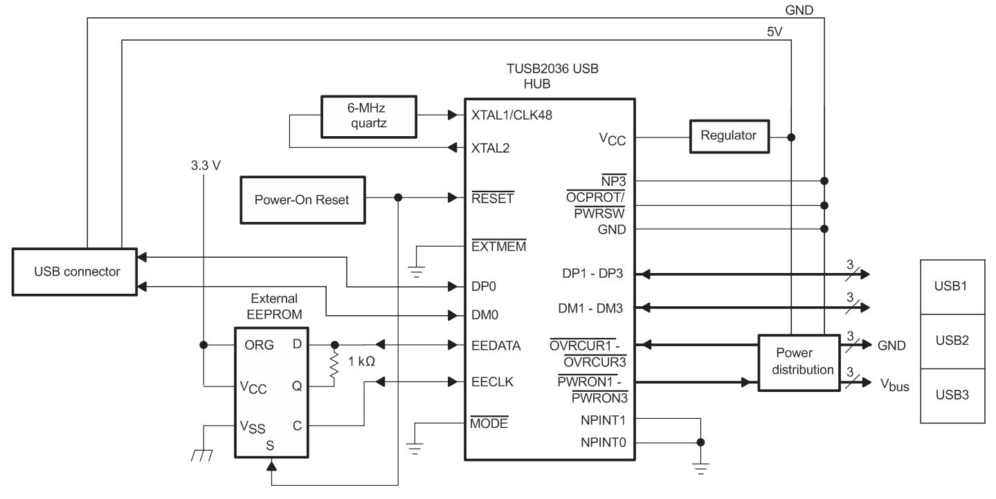 usb hub block diagram